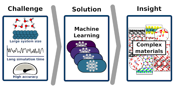 Figure explaining procedure